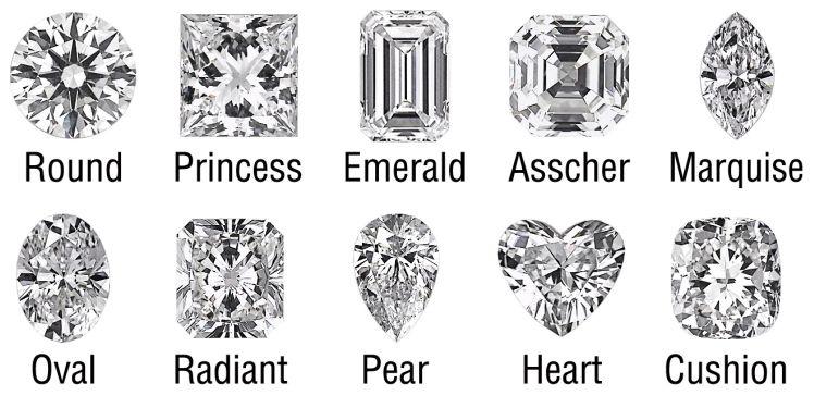 GCAL_Diamond_Shapes